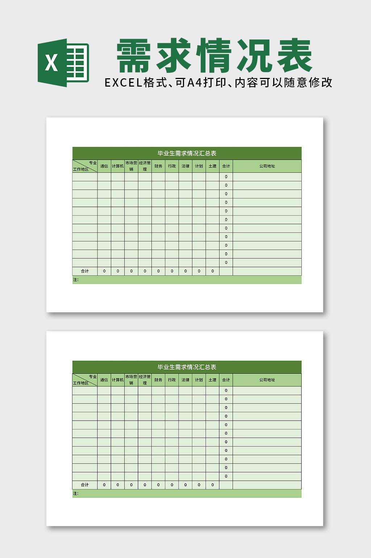 教育培训毕业生需求情况汇总表excel表格模板