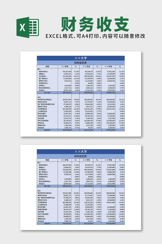教育培训大学财务收支表excel表格模板