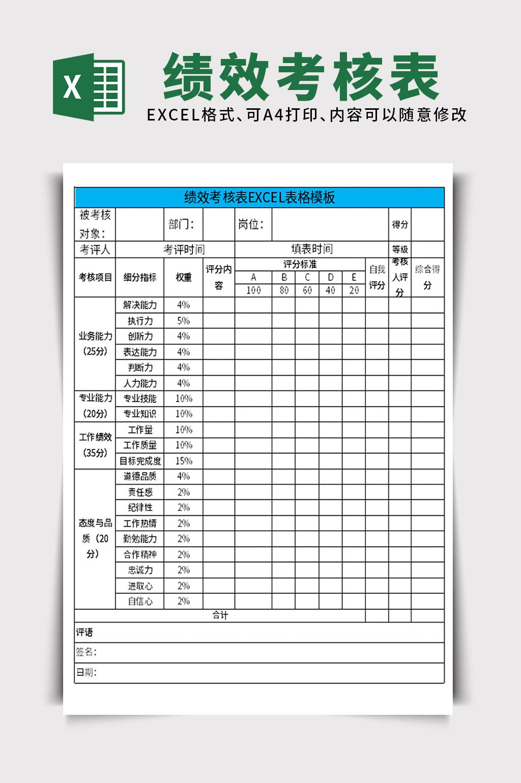 行政人事绩效考核表EXCEL表格模板