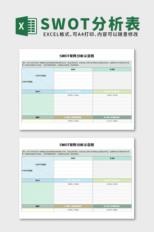 SWOT矩阵分析示意图excel表格模板
