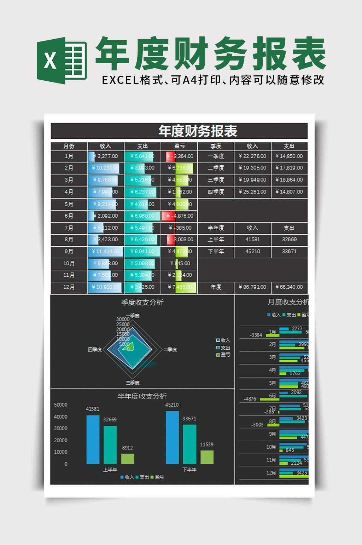 财务会计黑色年度财务报表Excel表格模板