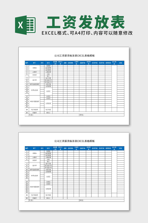 公司工资薪资标准表EXCEL表格模板