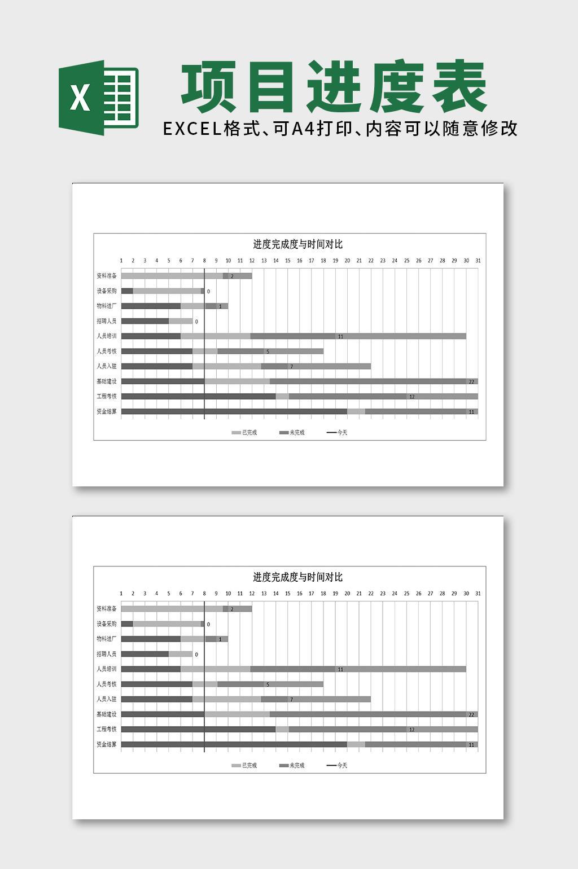 项目进度管理系统excel表格模板