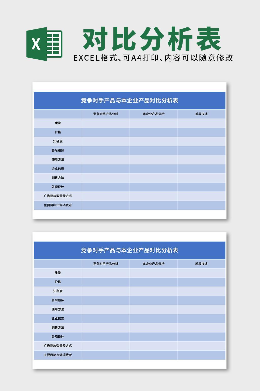 产品运营对比分析表excel表格模板