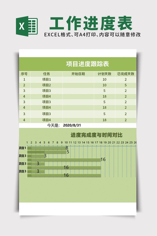 产品运营项目进度管理工作进度表excel表格模板