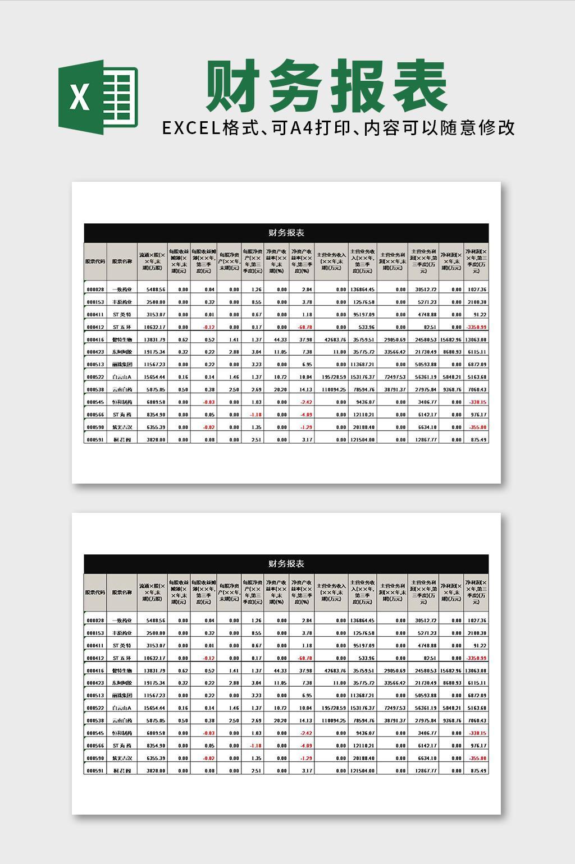 上市公司财务指示excel表格模板