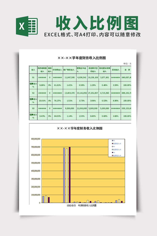财务会计年度财务收入比例图excel表格模板