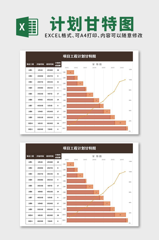 项目计划项目工程甘特图可视化excel表格模板