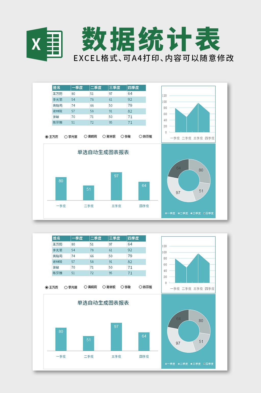 数据统计分析单选自动生成图表报表excel模板