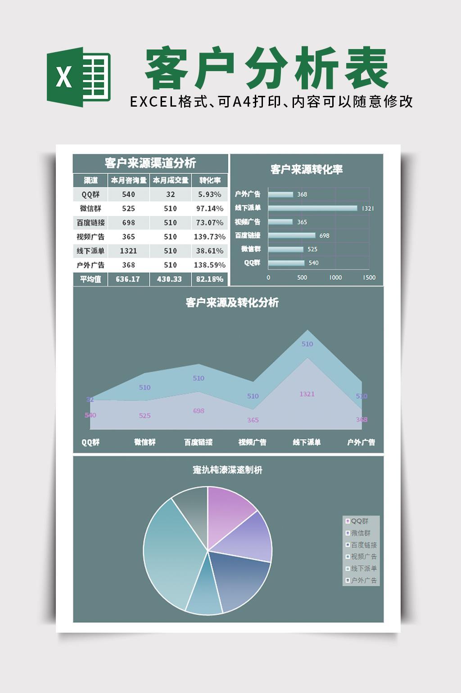 客户来源渠道客户统计客户信息整理分析excel表