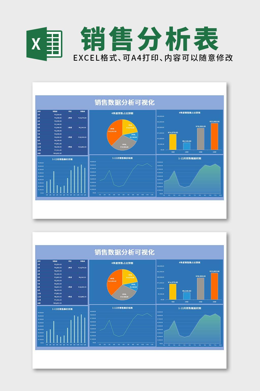 销售数据分析可视化Excel表格模板