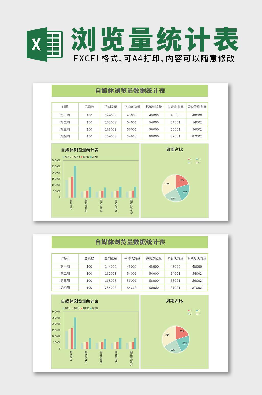 自媒体浏览量统计表Excel表格模板