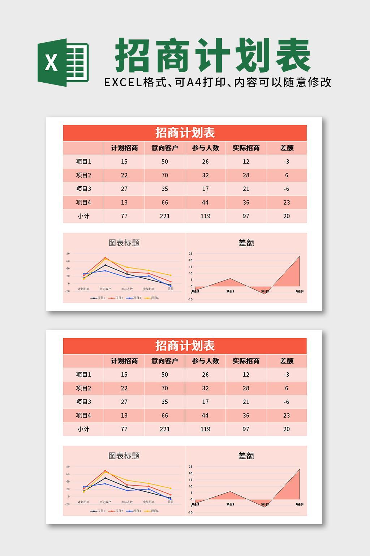 橘色项目招商计划表excel表格模板