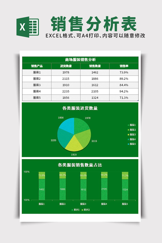 绿色时尚产品销售分析图excel模板
