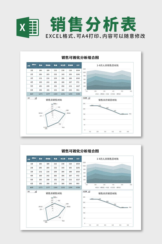 简约半年销售动态分析组合图excel模板