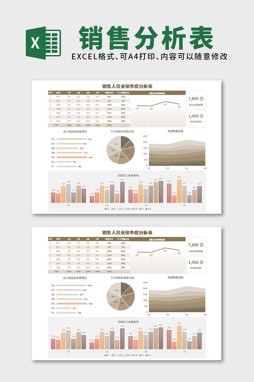 销售人员业绩季度分析表excel表格模板