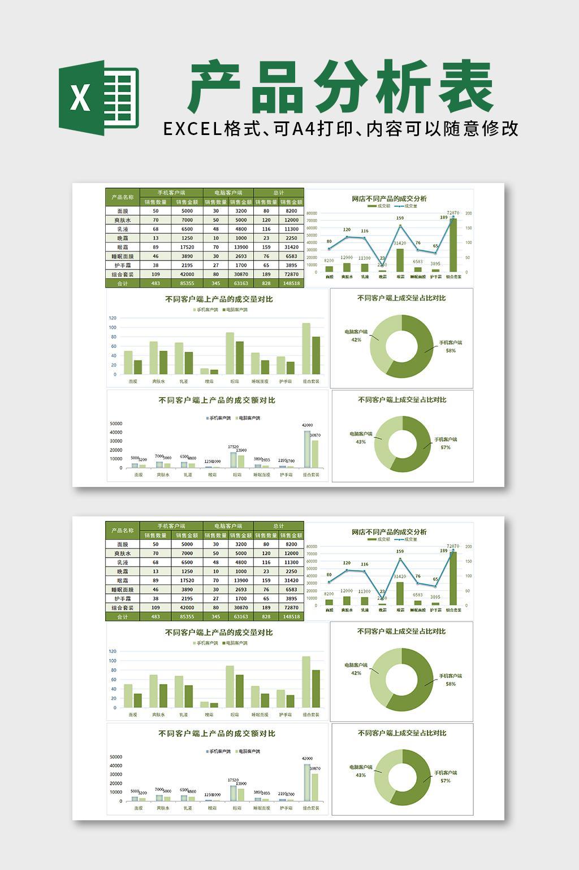 客户端产品分析产品统计表Excel表格