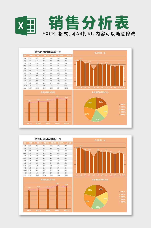销售月度利润分析一览表Excel表格模板