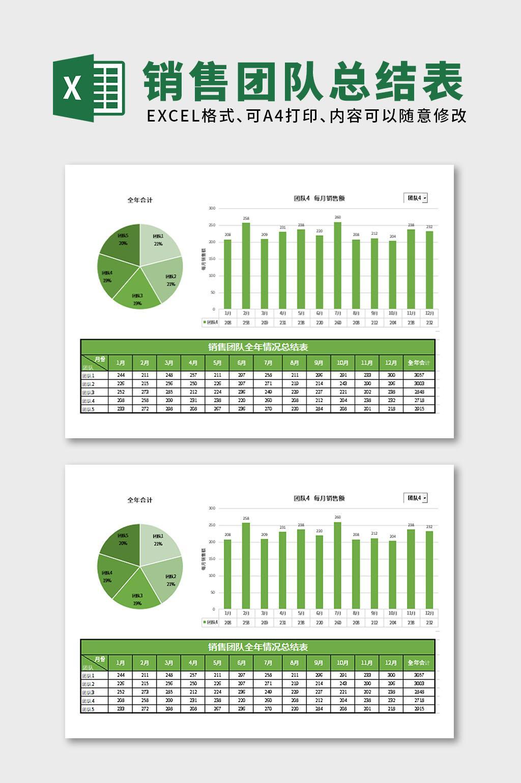 绿色销售团队年终总结表excel表格模板