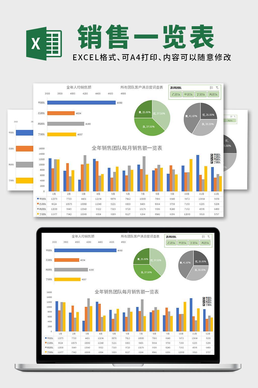 商务团队全年统计一览表excel表格模板