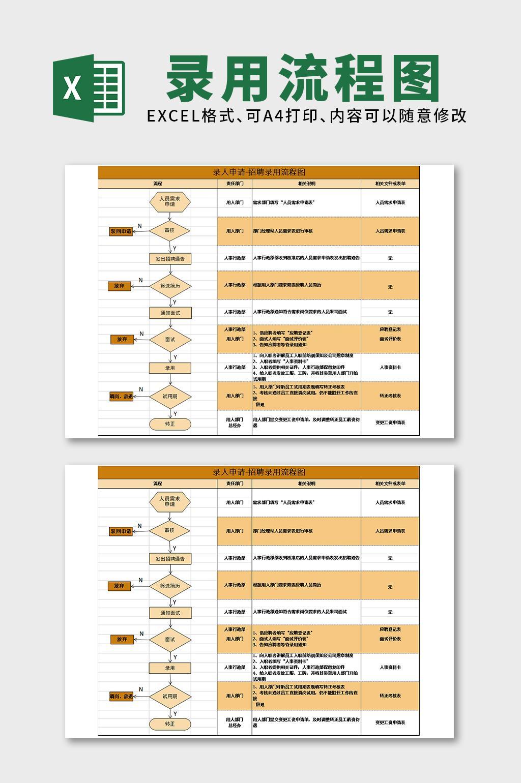 录人录用流程图Excel表格模板