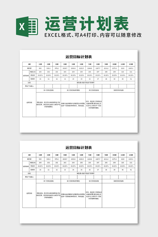 运营目标计划表excel文档模板