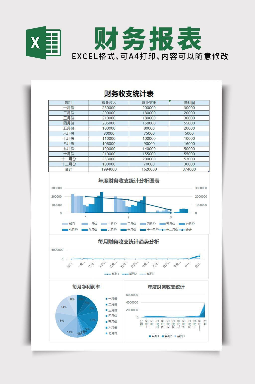 年度月度财务报表EXCEL表格模板