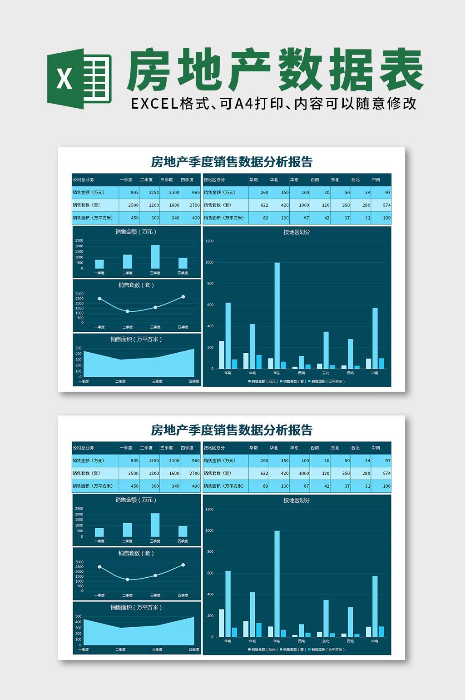 房地产季度销售数据分析报告excel文档模板