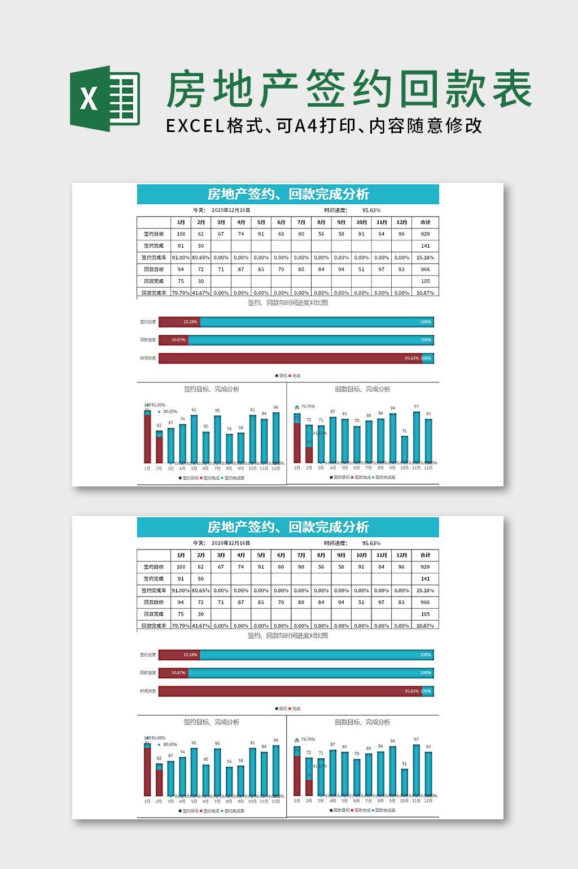 房地产签约回款数据分析表excel文档模板