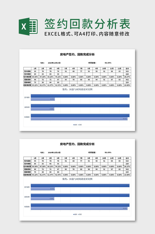 签约回款完成分析EXCEL表格模板
