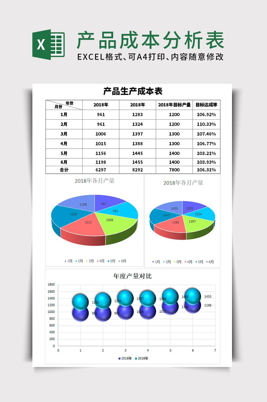 产品生产成本表EXCEL表格模板