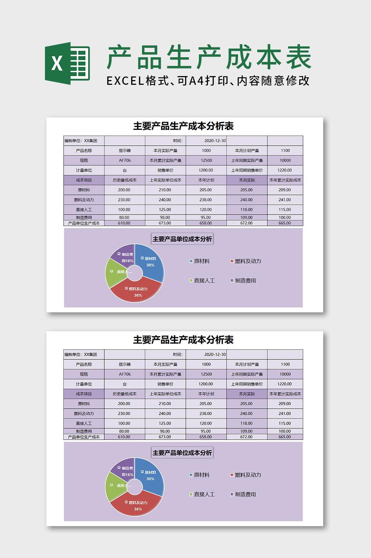产品生产成本记录表EXCEL表格模板