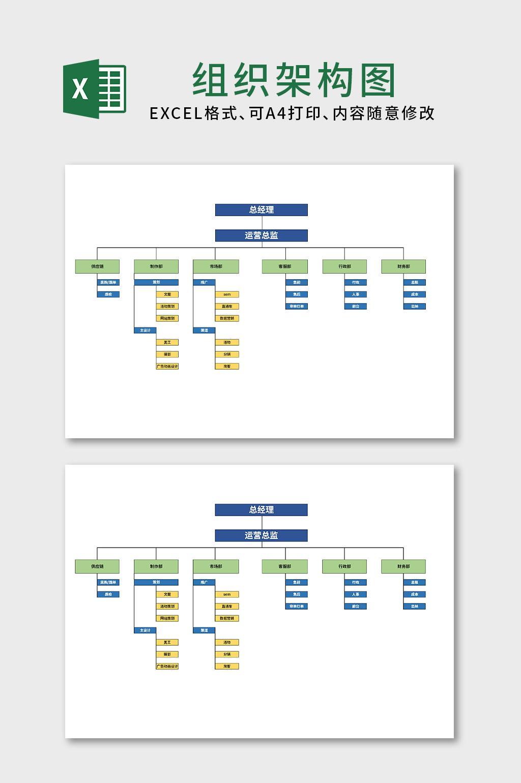 企业组织架构图excel表格模板