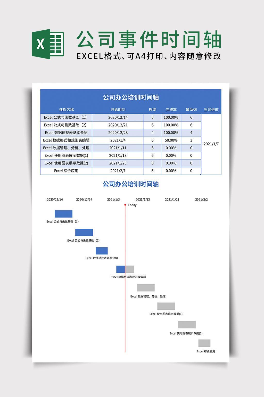 公司办公培训时间轴excel文档模板