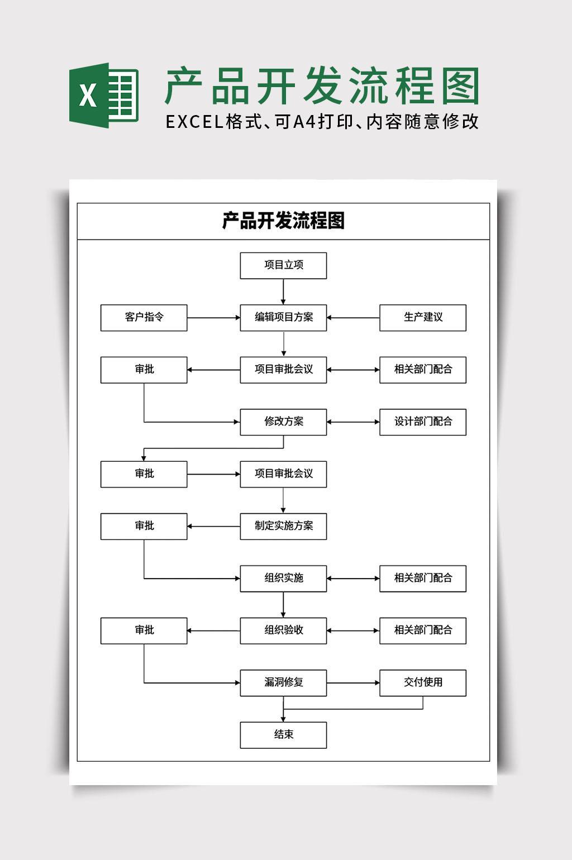 产品开发流程图excel文档模板