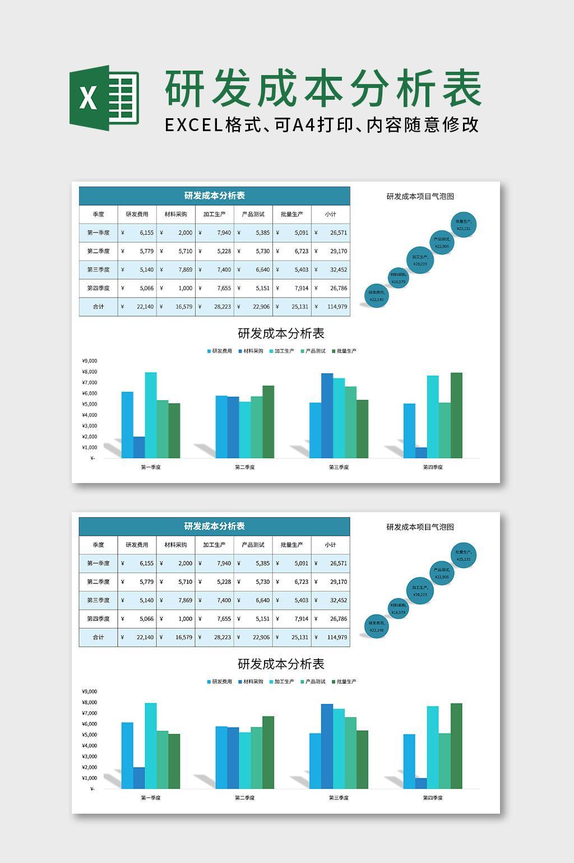 研发成本分析表excel文档模板